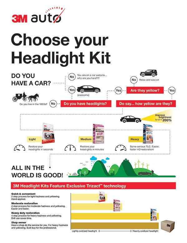 Product Decision Kit